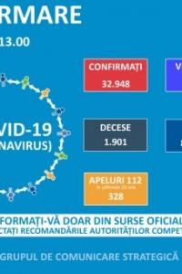 Informare COVID -19, Grupul de Comunicare Strategică: 32.948 de persoane infectate, 21.692 de pacienți vindecați, 1.901 decese