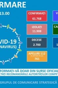 Informare COVID -19, Grupul de Comunicare Strategică: 1.145 de cazuri noi de persoane infectate, doar 4 cazuri noi la Botoșani